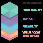 Critères Kits & DIY Printers