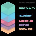 Critères Resin Printers