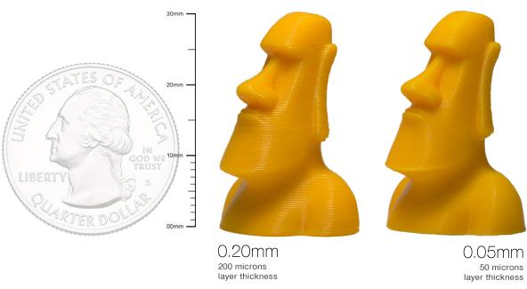 Impression 3D 50 - 200 microns ATOM 2.0