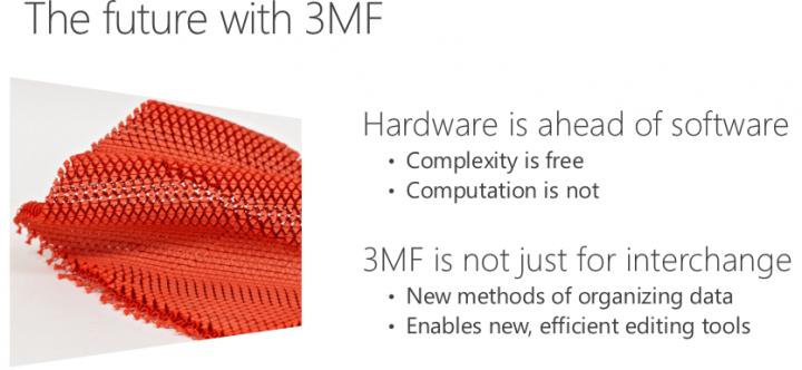 Le futur avec le format .3MF