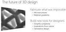 Le futur de la modélisation 3D