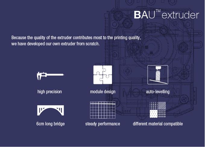 Extrudeur BAU mostfun Pro