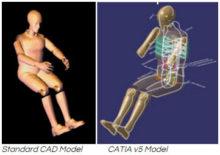 Humanetics CAD fichier 3D crash test dummies