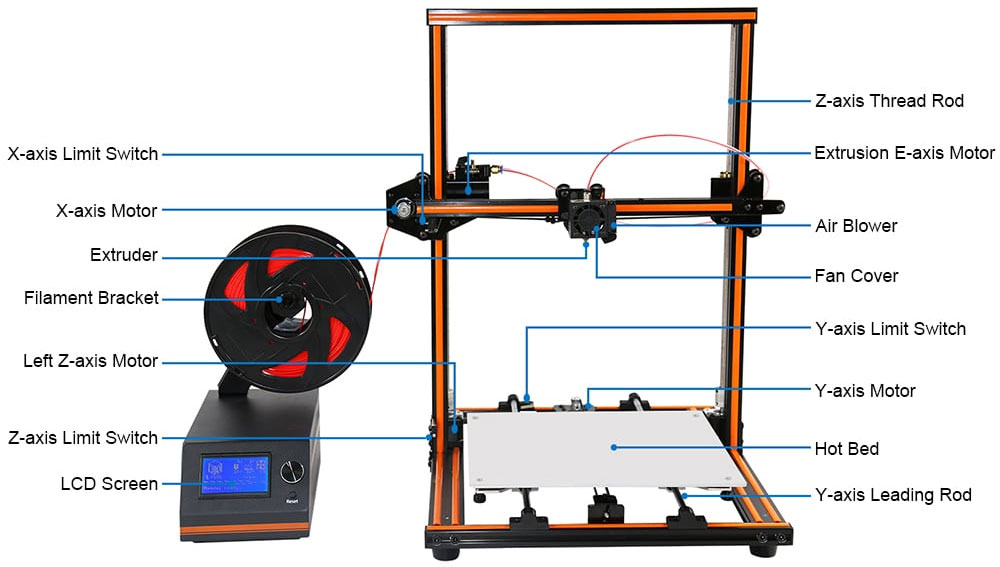photo imprimante 3D Anet E12 3D printer