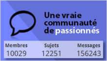 forum membres messages