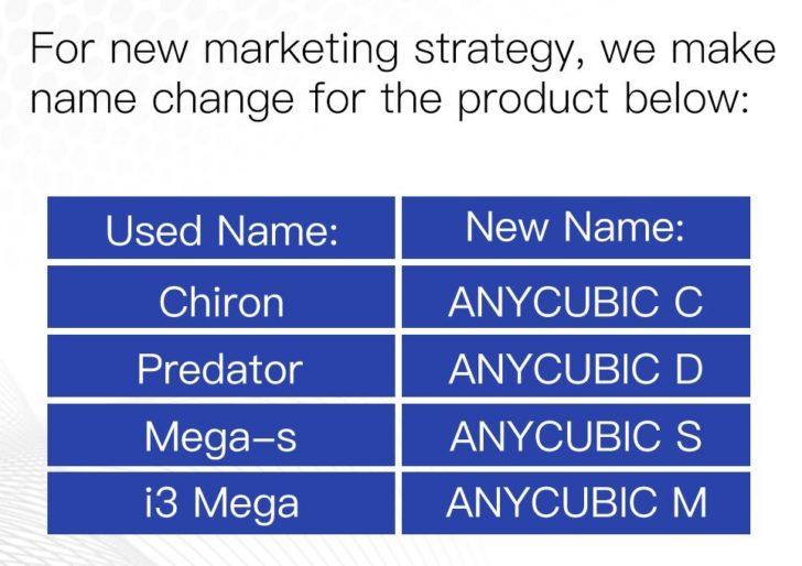 anycubic nouveaux noms