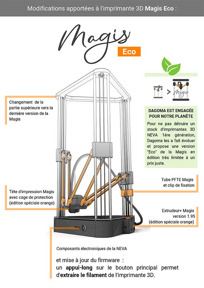 photo imprimante 3D Dagoma Magis Eco