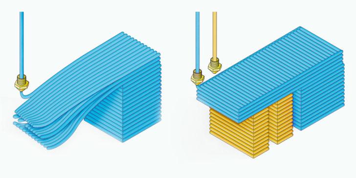 BNC3D IDEX