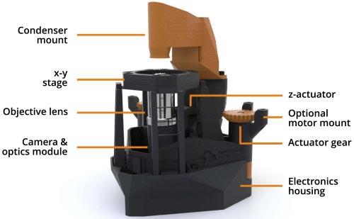 microscope open source impression 3D
