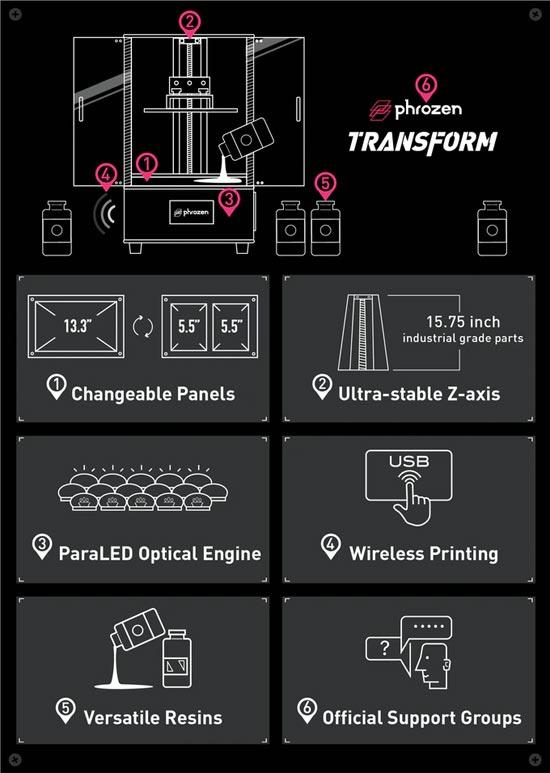 Phrozen Transform 4K or 2x 2K imprimante 3D SLA