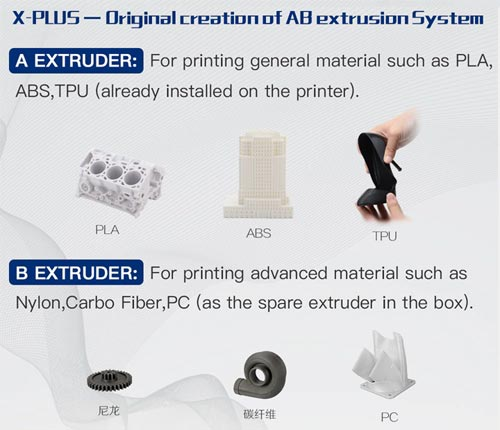 Qidi Tech X-Plus extrudeur materials