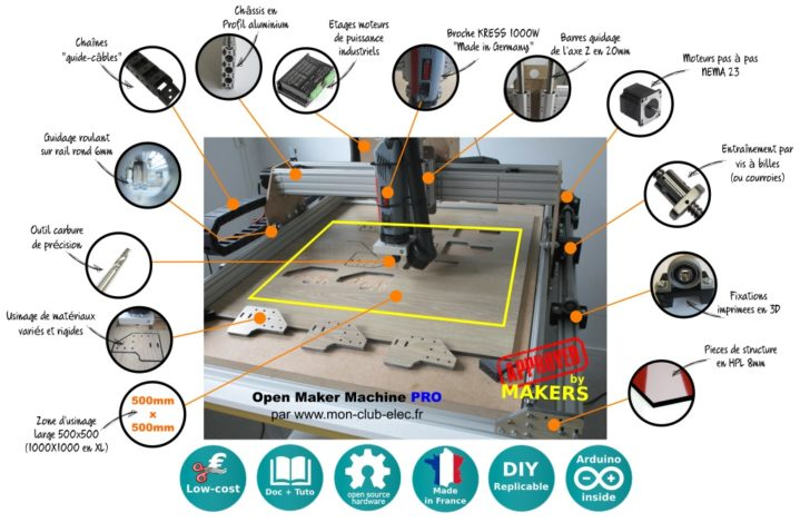 Open Maker Machine Pro