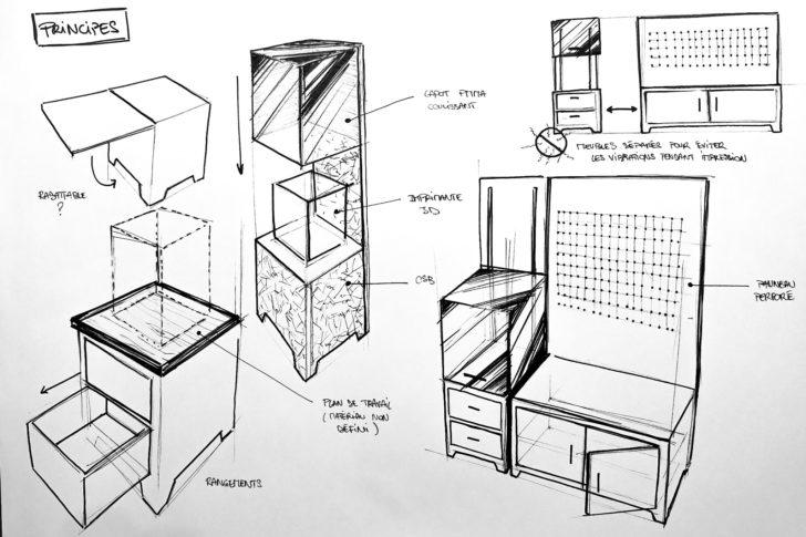 chambre atelier impression 3d