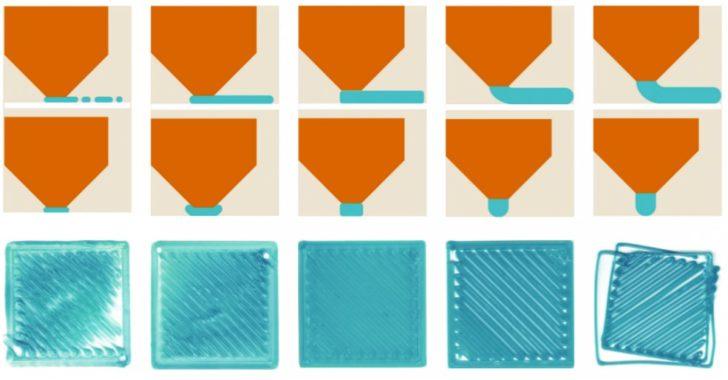 réglage première couche imprimante 3D