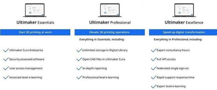 Ultimaker enterprise software