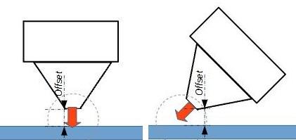 réglage de l'offset avec la buse à 45°